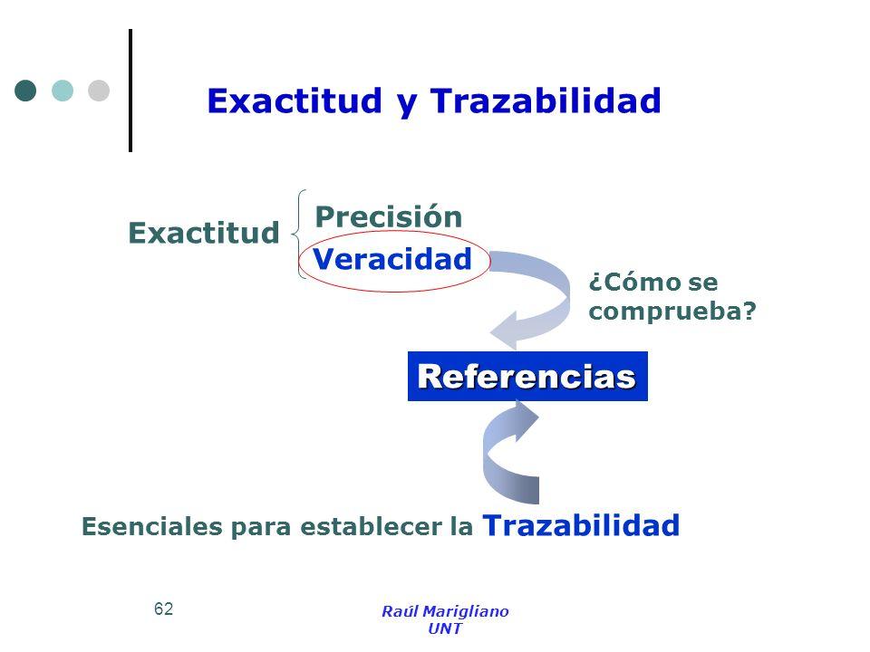 62 Exactitud Precisión Veracidad Exactitud y Trazabilidad Referencias ¿Cómo se comprueba? Esenciales para establecer la Trazabilidad Raúl Marigliano U