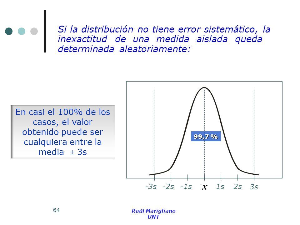 64 Si la distribución no tiene error sistemático, la inexactitud de una medida aislada queda determinada aleatoriamente: En casi el 100% de los casos,