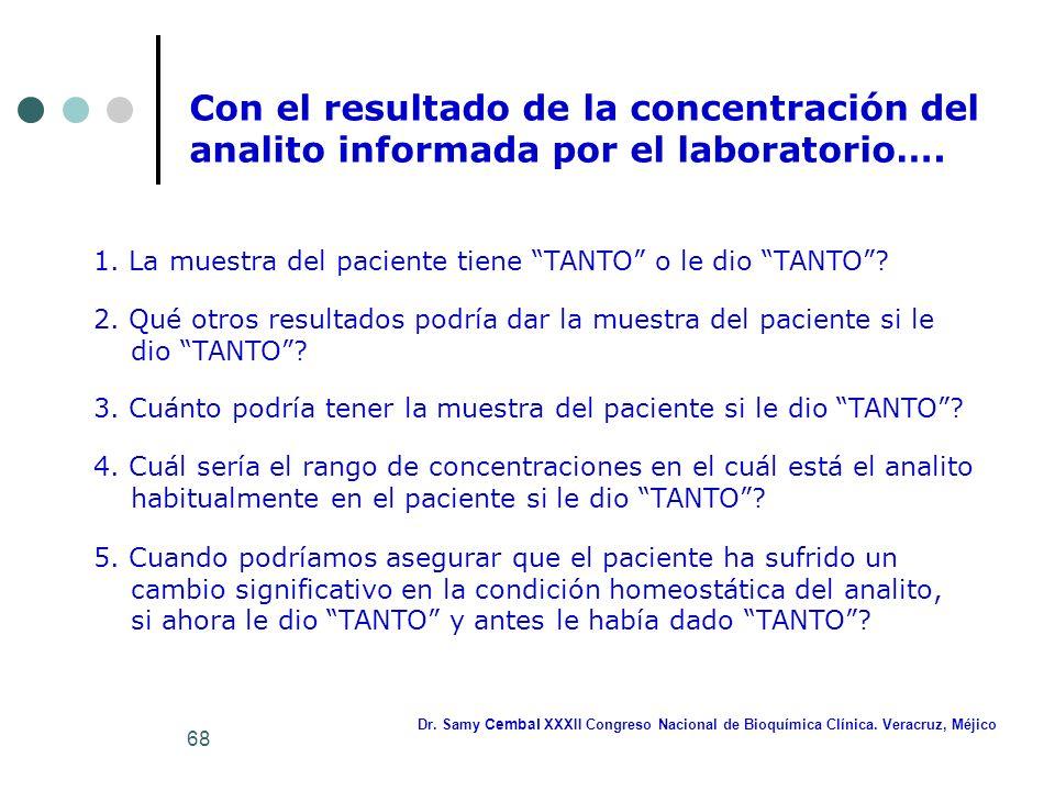 68 Con el resultado de la concentración del analito informada por el laboratorio…. 1. La muestra del paciente tiene TANTO o le dio TANTO? 2. Qué otros