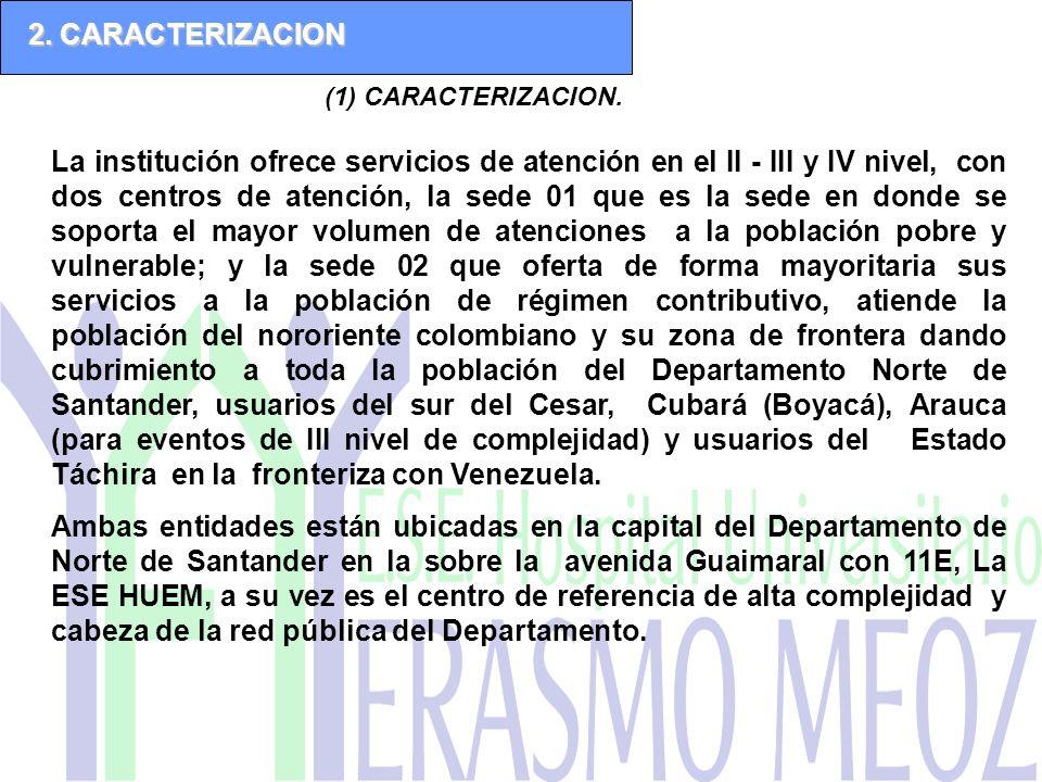 (1) CARACTERIZACION. 2. CARACTERIZACION La institución ofrece servicios de atención en el II - III y IV nivel, con dos centros de atención, la sede 01