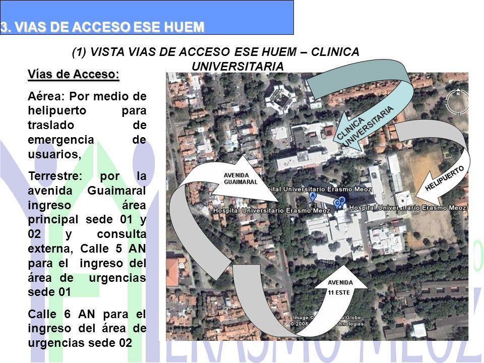 (1) VISTA VIAS DE ACCESO ESE HUEM – CLINICA UNIVERSITARIA 3. VIAS DE ACCESO ESE HUEM CLINICA UNIVERSITARIA Vías de Acceso: Aérea: Por medio de helipue