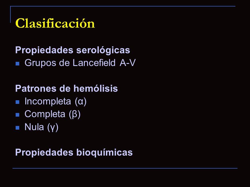 Clasificación Propiedades serológicas Grupos de Lancefield A-V Patrones de hemólisis Incompleta (α) Completa (β) Nula (γ) Propiedades bioquímicas
