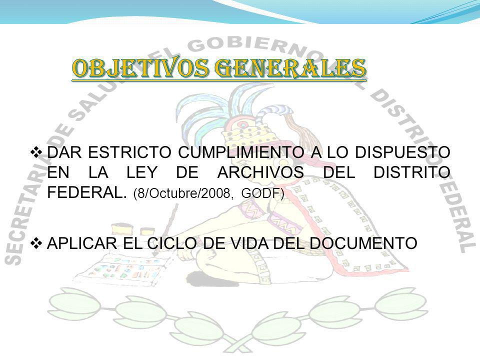 ARCHIVO DE CONCENTRACIÓN 3 AÑOS ARCHIVO DE CONCENTRACIÓN 3 AÑOS ARCHIVO HISTÓRICO PERMANENTE ARCHIVO HISTÓRICO PERMANENTE UNIDAD DE DOCUMENTACIÓN EN TRAMITE TRASNFERENCIA PRIMARIA TRASNFERENCIA PRIMARIA VALORACIÓN PRIMARIA VALORACIÓN PRIMARIA BAJA O CONSERVACIÓN BAJA O CONSERVACIÓN TRANSFERENCIA SECUNDARIA TRANSFERENCIA SECUNDARIA VALORACIÓN SECUNDARIA VALORACIÓN SECUNDARIA CICLO VITAL DEL DOCUMENTO CICLO VITAL DEL DOCUMENTO ARCHIVO DE TRÁMITE (OFICINA) 2 AÑOS ARCHIVO DE TRÁMITE (OFICINA) 2 AÑOS