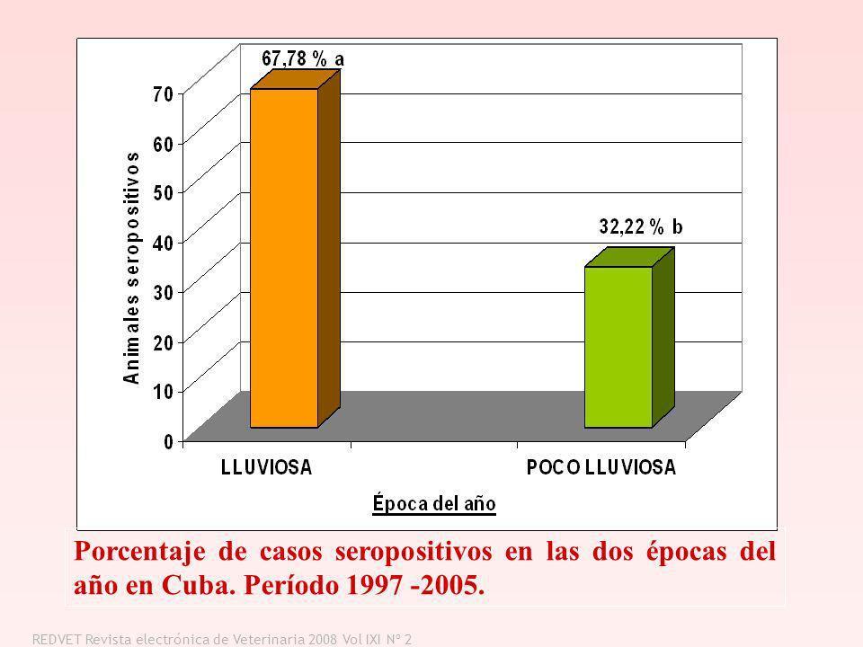 Porcentaje de casos seropositivos en las dos épocas del año en Cuba. Período 1997 -2005. REDVET Revista electrónica de Veterinaria 2008 Vol IXI Nº 2
