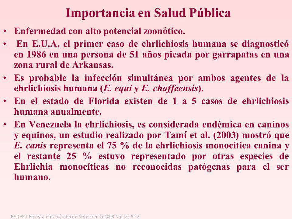 Importancia en Salud Pública Enfermedad con alto potencial zoonótico. En E.U.A. el primer caso de ehrlichiosis humana se diagnosticó en 1986 en una pe