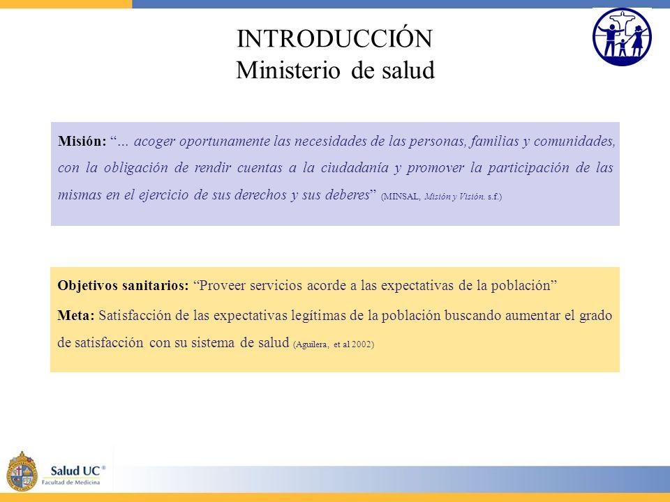 Objetivos sanitarios: Proveer servicios acorde a las expectativas de la población Meta: Satisfacción de las expectativas legítimas de la población bus