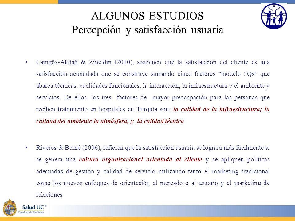 ALGUNOS ESTUDIOS Percepción y satisfacción usuaria Camgöz-Akdağ & Zineldin (2010), sostienen que la satisfacción del cliente es una satisfacción acumu
