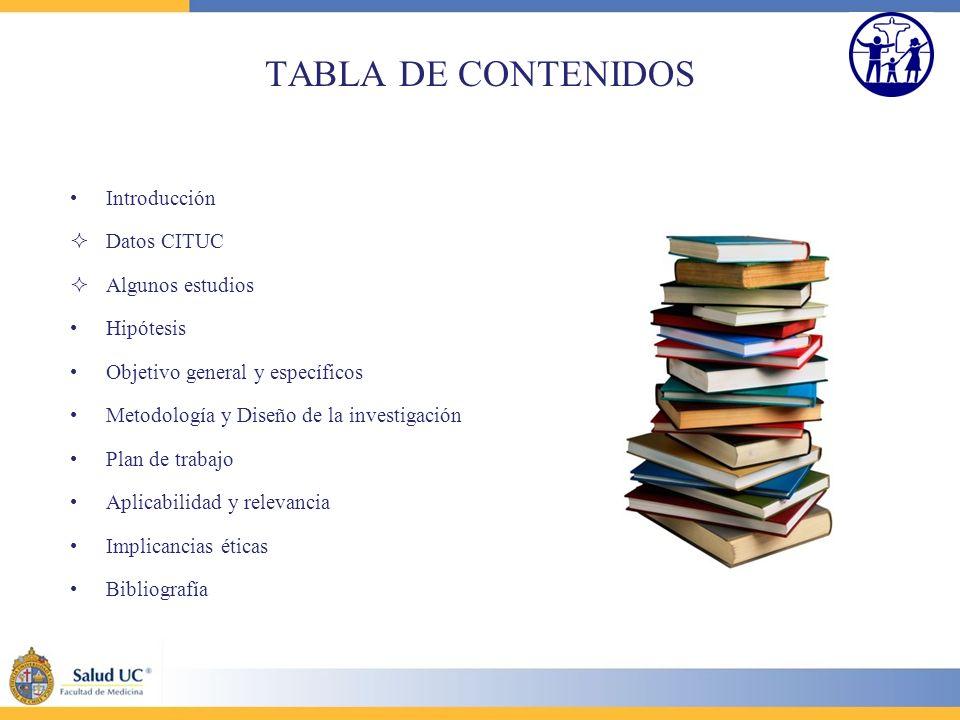 TABLA DE CONTENIDOS Introducción Datos CITUC Algunos estudios Hipótesis Objetivo general y específicos Metodología y Diseño de la investigación Plan d