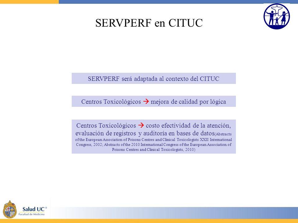 SERVPERF en CITUC SERVPERF será adaptada al contexto del CITUC Centros Toxicológicos mejora de calidad por lógica Centros Toxicológicos costo efectivi