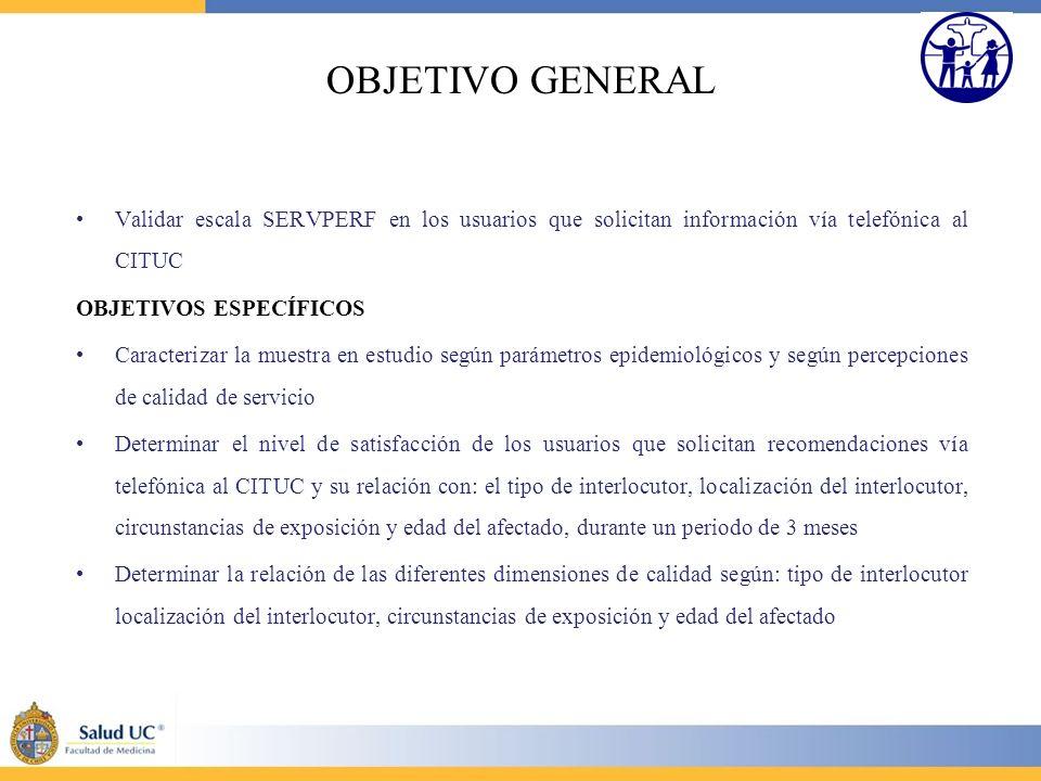 OBJETIVO GENERAL Validar escala SERVPERF en los usuarios que solicitan información vía telefónica al CITUC OBJETIVOS ESPECÍFICOS Caracterizar la muest