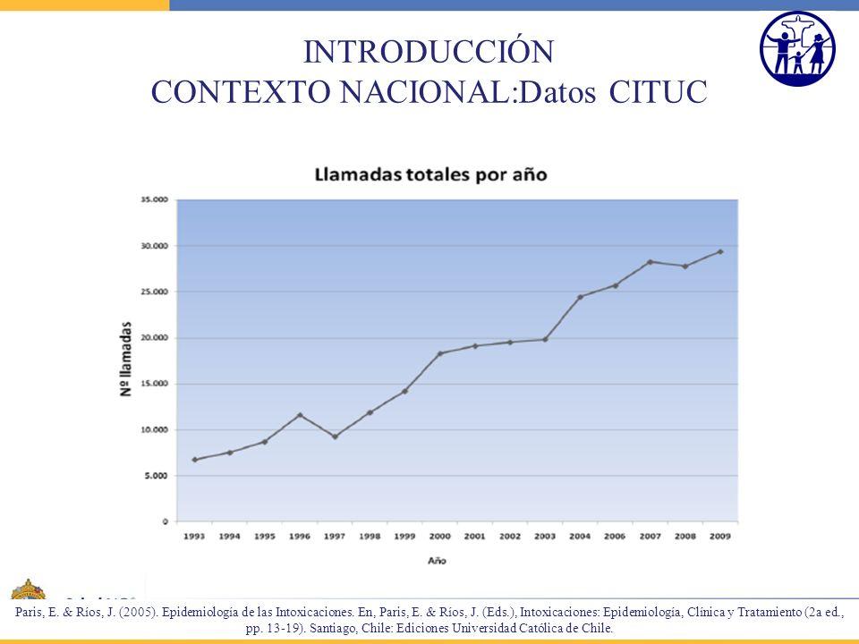 INTRODUCCIÓN CONTEXTO NACIONAL:Datos CITUC Paris, E. & Ríos, J. (2005). Epidemiología de las Intoxicaciones. En, Paris, E. & Ríos, J. (Eds.), Intoxica