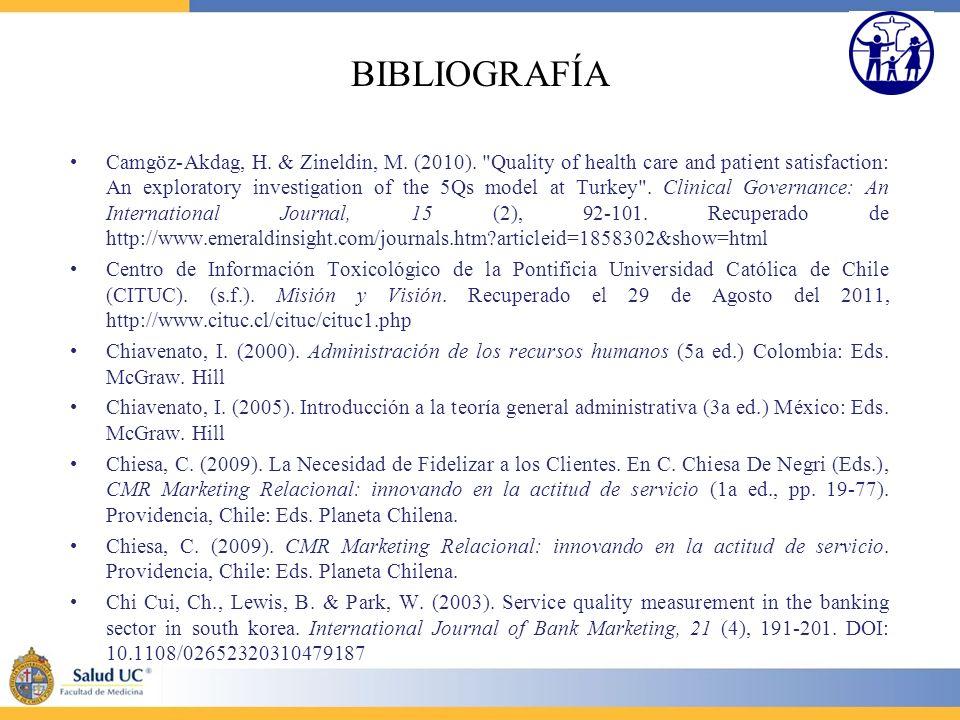BIBLIOGRAFÍA Camgöz-Akdag, H. & Zineldin, M. (2010).