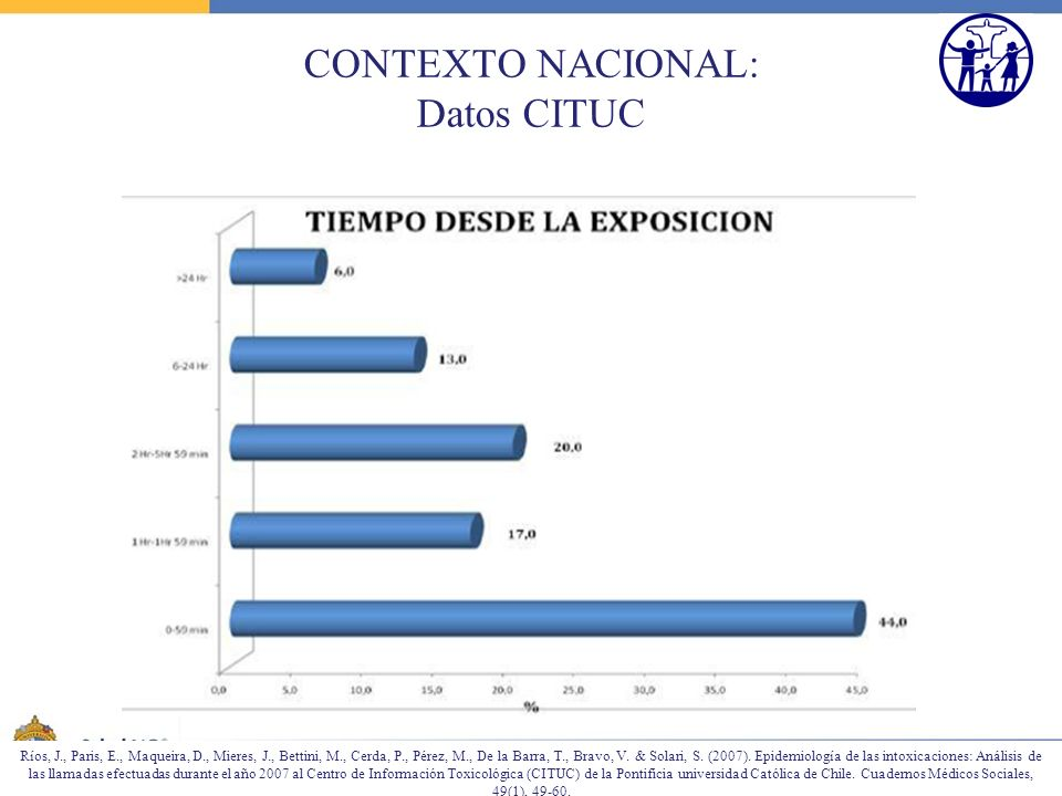 Ríos, J., Paris, E., Maqueira, D., Mieres, J., Bettini, M., Cerda, P., Pérez, M., De la Barra, T., Bravo, V. & Solari, S. (2007). Epidemiología de las