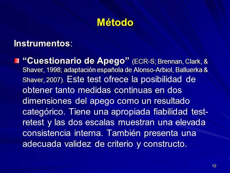 12 Cuestionario de Apego (ECR-S; Brennan, Clark, & Shaver, 1998; adaptación española de Alonso-Arbiol, Balluerka & Shaver, 2007).. Cuestionario de Ape