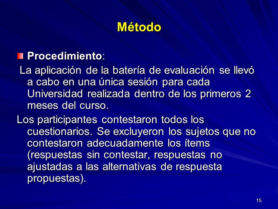 15 Procedimiento: La aplicación de la batería de evaluación se llevó a cabo en una única sesión para cada Universidad realizada dentro de los primeros