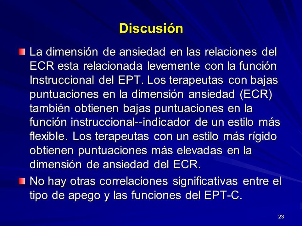 23 Discusión La dimensión de ansiedad en las relaciones del ECR esta relacionada levemente con la función Instruccional del EPT. Los terapeutas con ba