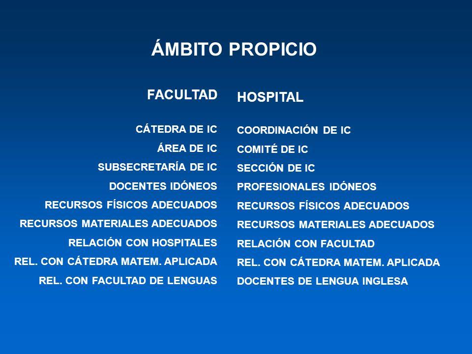 ÁMBITO PROPICIO FACULTAD CÁTEDRA DE IC ÁREA DE IC SUBSECRETARÍA DE IC DOCENTES IDÓNEOS RECURSOS FÍSICOS ADECUADOS RECURSOS MATERIALES ADECUADOS RELACI