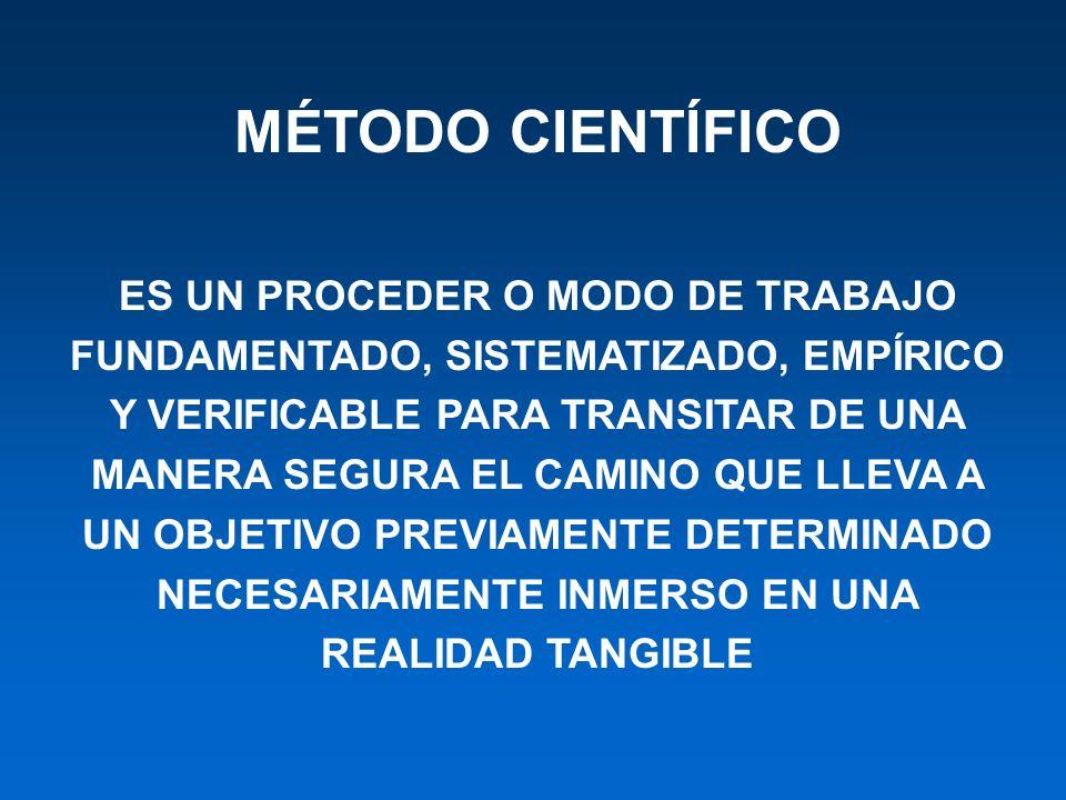 ÁMBITO PROPICIO FACULTAD CÁTEDRA DE IC ÁREA DE IC SUBSECRETARÍA DE IC DOCENTES IDÓNEOS RECURSOS FÍSICOS ADECUADOS RECURSOS MATERIALES ADECUADOS RELACIÓN CON HOSPITALES REL.