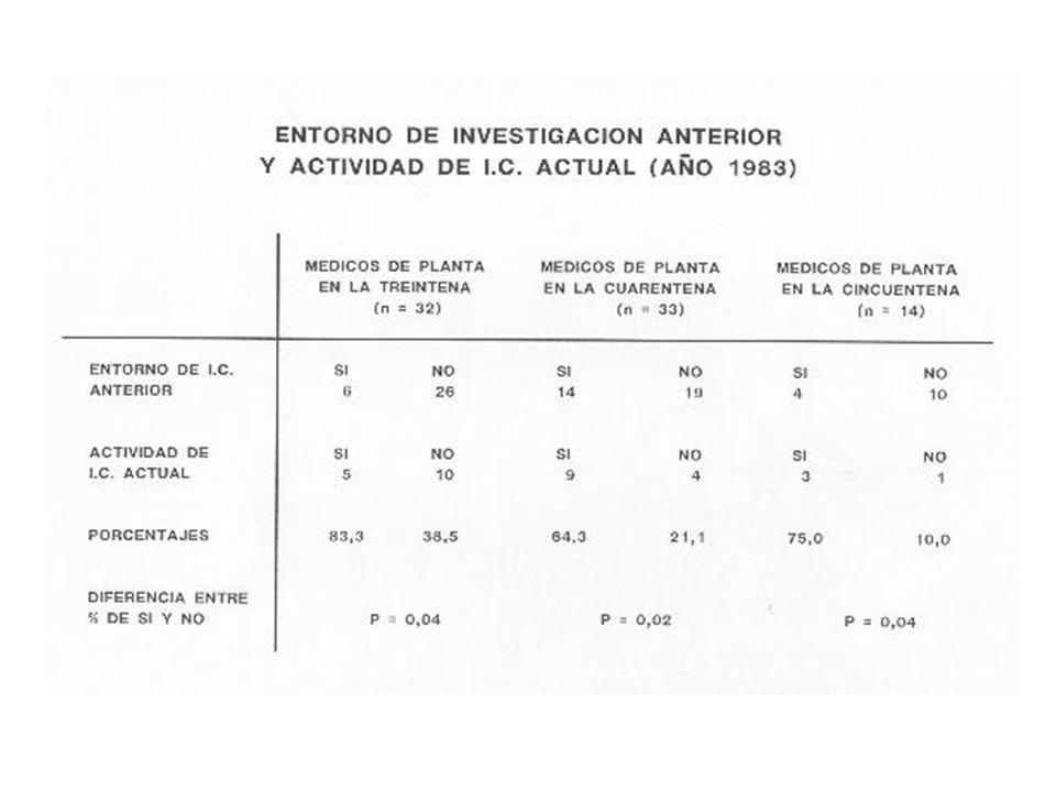 MÉDICOS DE PLANTA EX RESIDENTES DEL HOSPITAL PRIVADO NÚMERO TOTAL:17 NUM.