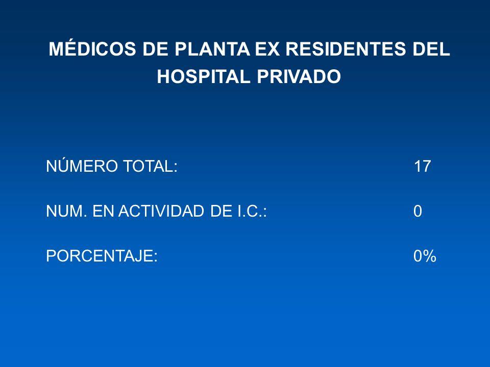 MÉDICOS DE PLANTA EX RESIDENTES DEL HOSPITAL PRIVADO NÚMERO TOTAL:17 NUM. EN ACTIVIDAD DE I.C.:0 PORCENTAJE:0%