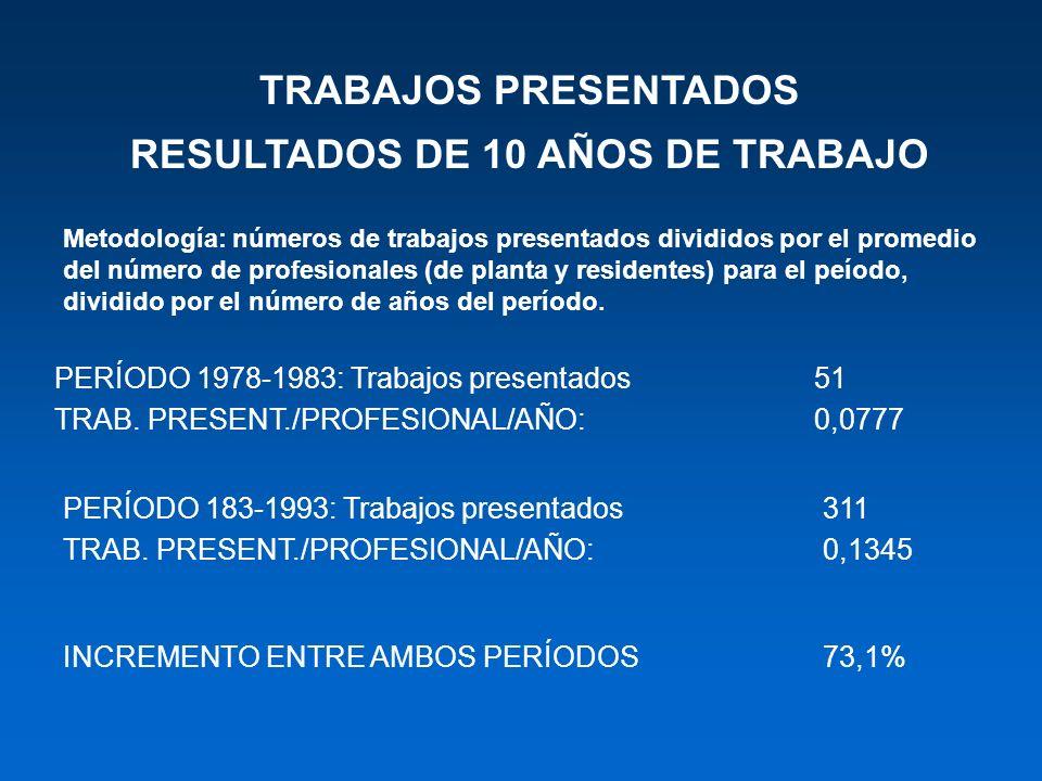 TRABAJOS PRESENTADOS RESULTADOS DE 10 AÑOS DE TRABAJO Metodología: números de trabajos presentados divididos por el promedio del número de profesional