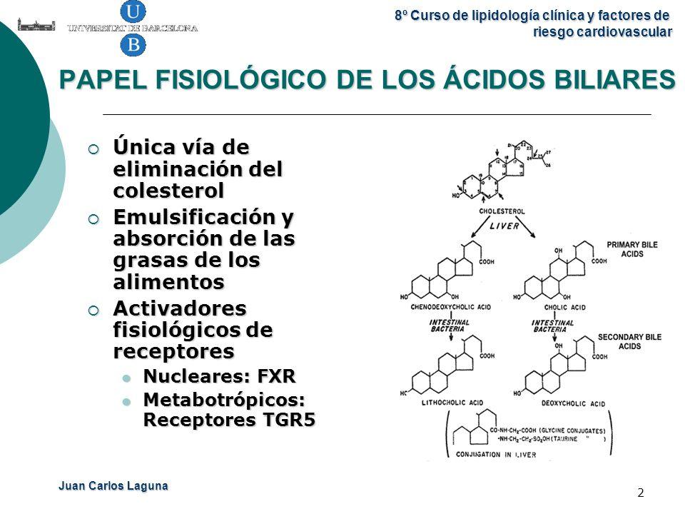 Juan Carlos Laguna 8º Curso de lipidología clínica y factores de riesgo cardiovascular 2 PAPEL FISIOLÓGICO DE LOS ÁCIDOS BILIARES Única vía de elimina