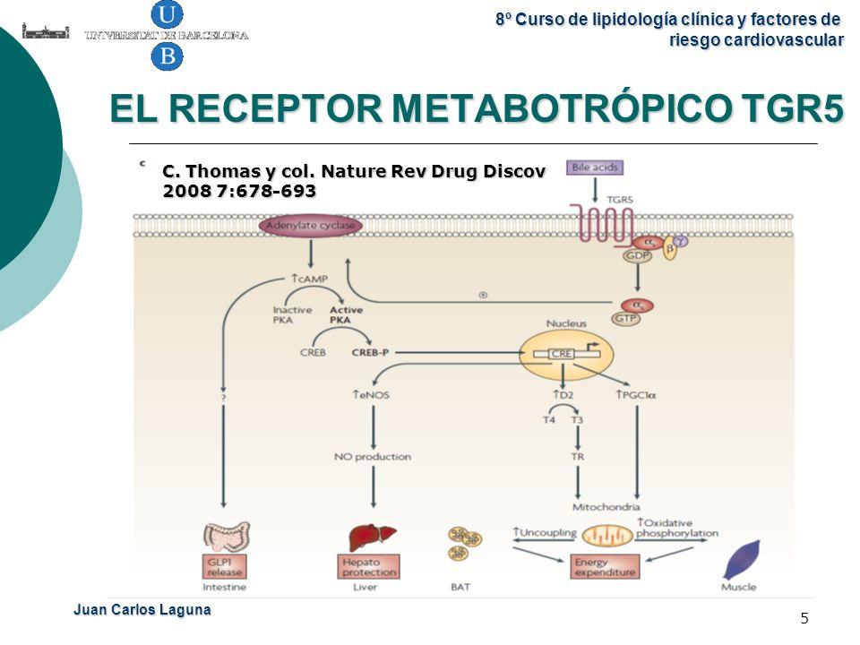 Juan Carlos Laguna 8º Curso de lipidología clínica y factores de riesgo cardiovascular 5 EL RECEPTOR METABOTRÓPICO TGR5 C. Thomas y col. Nature Rev Dr