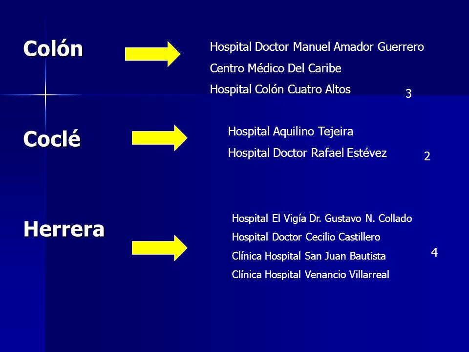 ColónCocléHerrera Hospital Doctor Manuel Amador Guerrero Centro Médico Del Caribe Hospital Colón Cuatro Altos Hospital Aquilino Tejeira Hospital Docto