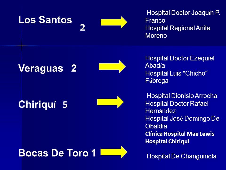 Hospital Doctor Joaqu í n P. Franco Hospital Regional Anita Moreno Hospital Doctor Ezequiel Abad í a Hospital Luis