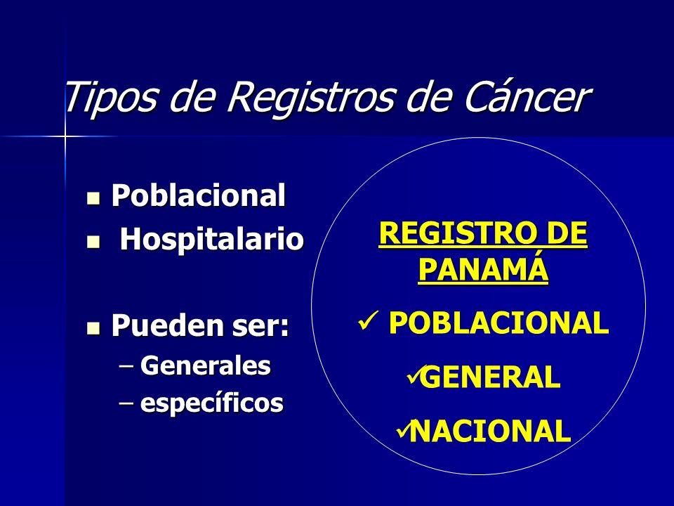 Tipos de Registros de Cáncer Poblacional Poblacional Hospitalario Hospitalario Pueden ser: Pueden ser: –Generales –específicos REGISTRO DE PANAMÁ POBL