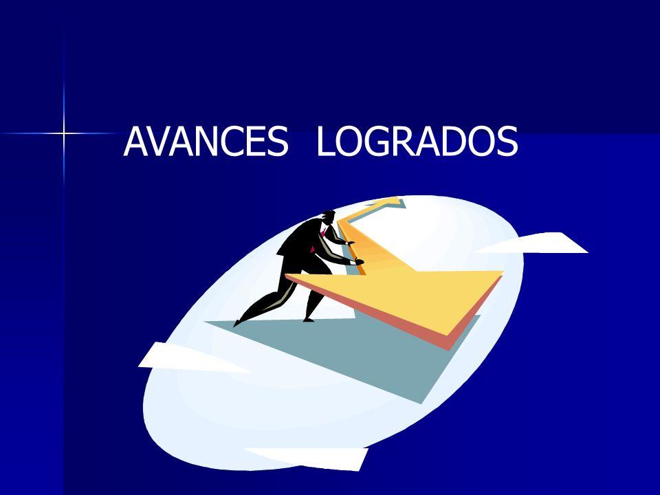 AVANCES LOGRADOS