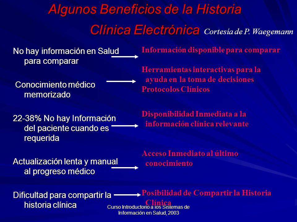 Curso Introductorio a los Sistemas de Información en Salud, 2003 Grandes componentes ArchivoEstadísticas Componentes activos (prescripciones electrónicas, apoyo en la toma de decisiones)