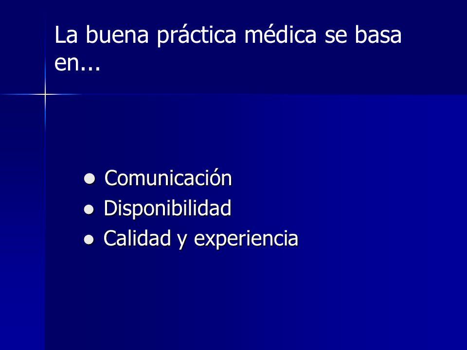 Comunicación Comunicación Disponibilidad Disponibilidad Calidad y experiencia Calidad y experiencia La buena práctica médica se basa en...