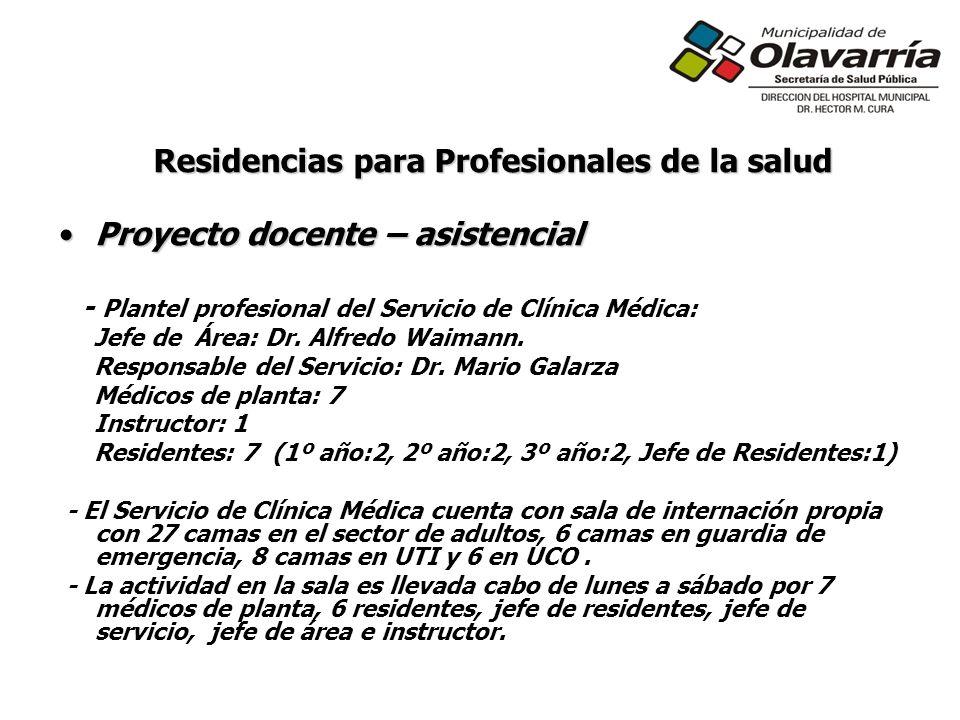 Residencias para Profesionales de la salud Residencias para Profesionales de la salud Proyecto docente – asistencialProyecto docente – asistencial - Plantel profesional del Servicio de Clínica Médica: Jefe de Área: Dr.