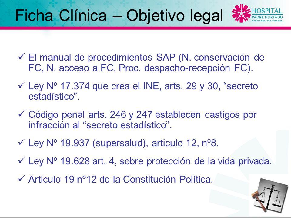El manual de procedimientos SAP (N.conservación de FC, N.