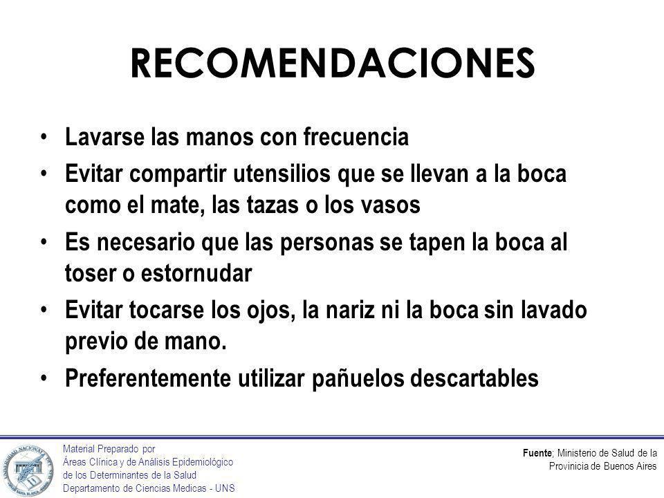 Fuente ; Ministerio de Salud de la Provinicia de Buenos Aires Material Preparado por Áreas Clínica y de Análisis Epidemiológico de los Determinantes de la Salud Departamento de Ciencias Medicas - UNS ¿Cuando Consultar.