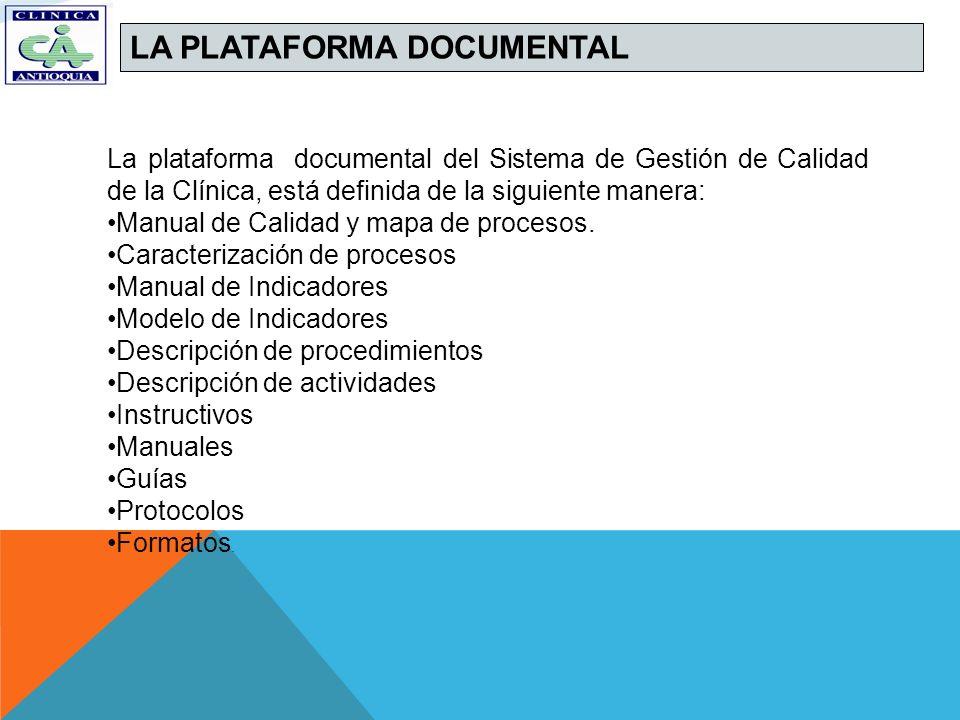 SISTEMA DE REFERENCIA Y CONTRAREFERENCIA COMUNICACIÓN GESTIÓN DE CALIDAD GESTIÓN DE RECURSOS FINANCIEROS GESTIÓN DE LA INFORMACIÓN GESTIÓN INTEGRAL DEL TALENTO HUMANO GESTIÓN JURÍDICA GESTIÓN DE LA TECNOLOGÍA Y COMUNICACIONES GESTIÓN DE RECURSOS FÍSICOS GESTIÓN AMBIENTAL MAPA DE PROCESOS CLÍNICA ANTIOQUIA S.A ESTRATÉGICOS MISIONALES DE APOYO NECESIDADES Y EXPECTATIVAS CLIENTES SISTEMA DE INFORMACIÓN Y ATENCIÓN AL USUARIO DIRECCIONAMIENTO ESTRATEGICO ATENCIÓN INTEGRAL EN SERVICIO AMBULATORIO ATENCIÓN INTEGRAL EN URGENCIAS ATENCIÓN INTEGRAL EN HOSPITALIZACIÓN APOYO DIAGNÓSTICO Y TERAPÉUTICO COMUNICACIÓN Mejoramiento continuo SEGUIMIENTO Y EVALUACIÓN DE LA GESTIÓN EVALUACIÓN Y SEGUIMIENTO COMUNICACIÓN CLIENTES SATISFECHOS