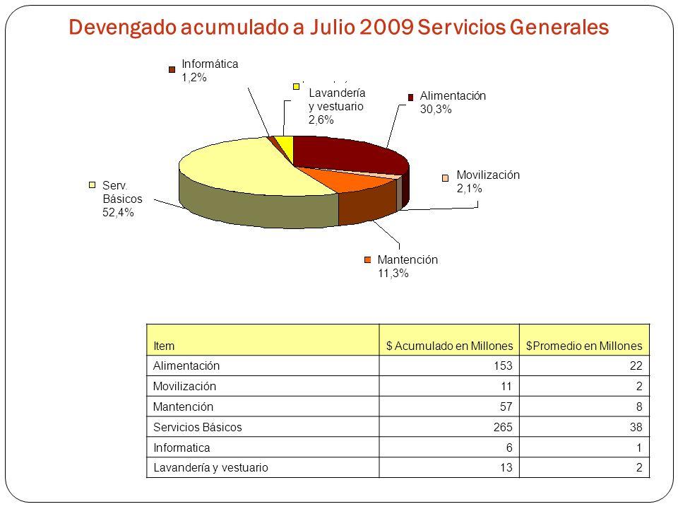 Devengado acumulado a Julio 2009 Servicios Generales Item$ Acumulado en Millones$Promedio en Millones Alimentación15322 Movilización112 Mantención578