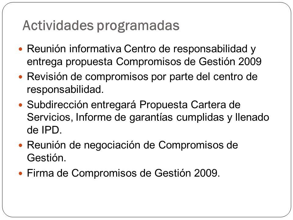 Actividades programadas Reunión informativa Centro de responsabilidad y entrega propuesta Compromisos de Gestión 2009 Revisión de compromisos por part