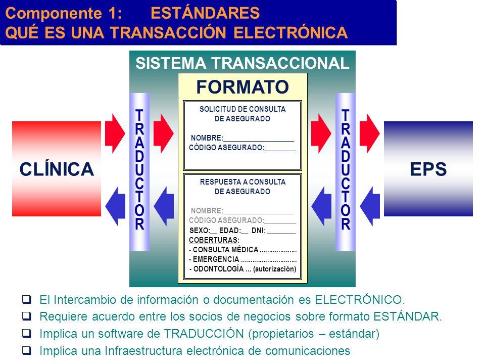 SISTEMA TRANSACCIONAL FORMATO El Intercambio de información o documentación es ELECTRÓNICO. Requiere acuerdo entre los socios de negocios sobre format