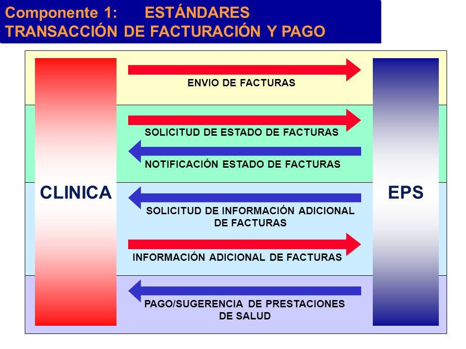 Componente 1:ESTÁNDARES TRANSACCIÓN DE FACTURACIÓN Y PAGO EPSCLINICA ENVIO DE FACTURAS SOLICITUD DE ESTADO DE FACTURAS NOTIFICACIÓN ESTADO DE FACTURAS
