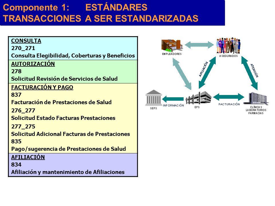 Componente 1:ESTÁNDARES TRANSACCIONES A SER ESTANDARIZADAS CONSULTA 270_271 Consulta Elegibilidad, Coberturas y Beneficios AUTORIZACIÓN 278 Solicitud