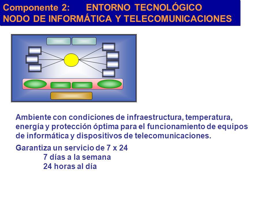 Ambiente con condiciones de infraestructura, temperatura, energía y protección óptima para el funcionamiento de equipos de informática y dispositivos