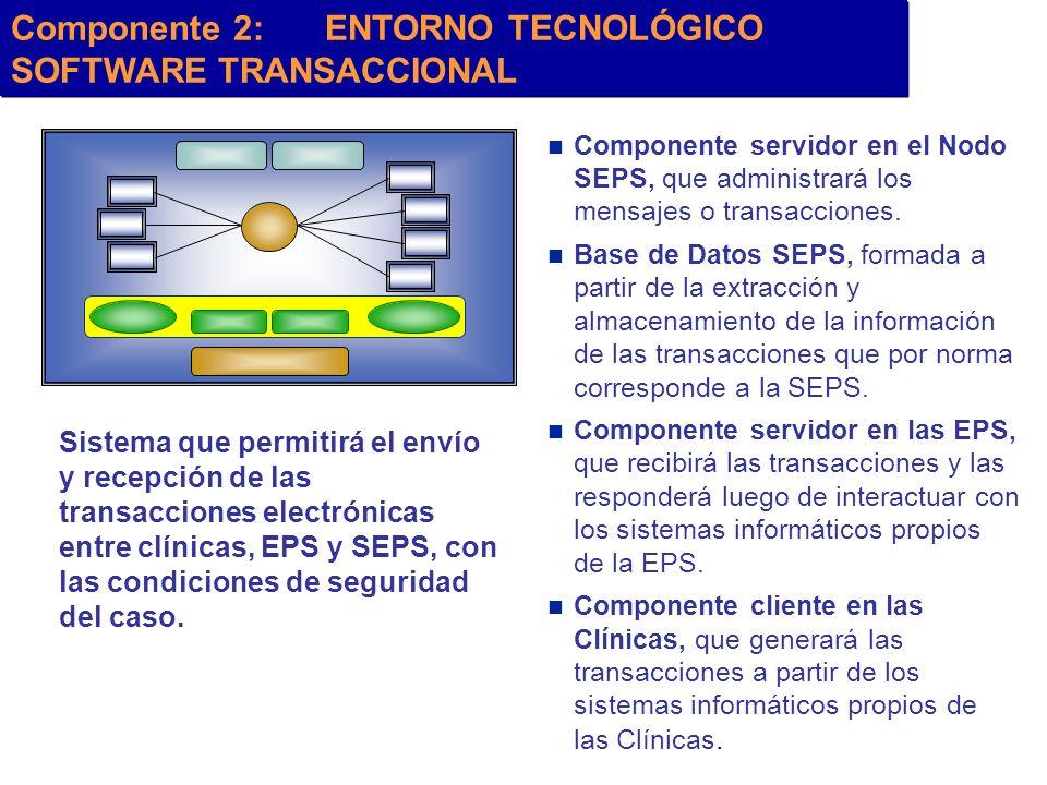 Componente servidor en el Nodo SEPS, que administrará los mensajes o transacciones. Base de Datos SEPS, formada a partir de la extracción y almacenami
