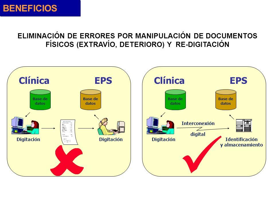ELIMINACIÓN DE ERRORES POR MANIPULACIÓN DE DOCUMENTOS FÍSICOS (EXTRAVÍO, DETERIORO) Y RE-DIGITACIÓN ClínicaEPS Base de datos Base de datos Digitación