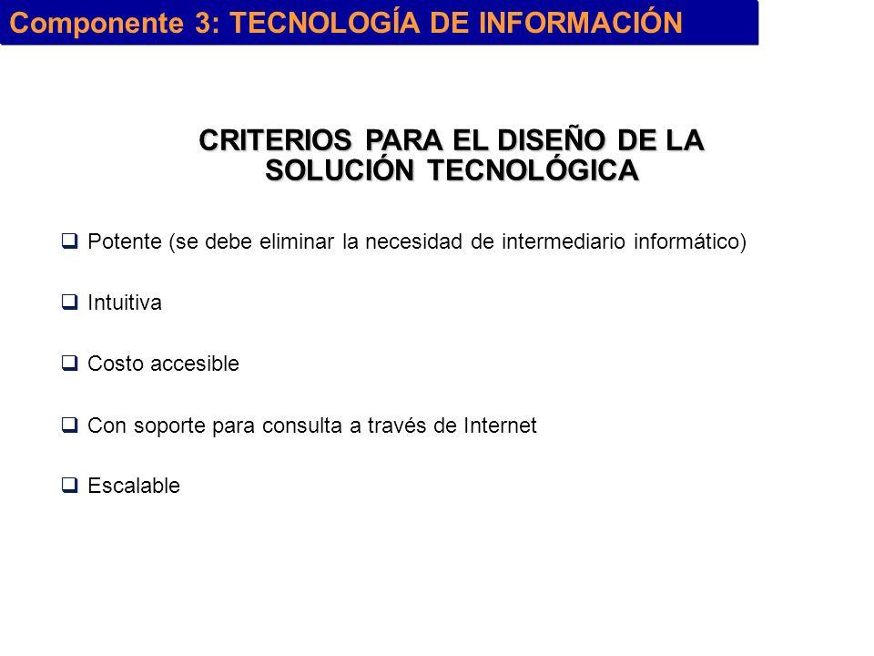 Componente 3: TECNOLOGÍA DE INFORMACIÓN Potente (se debe eliminar la necesidad de intermediario informático) Intuitiva Costo accesible Con soporte par
