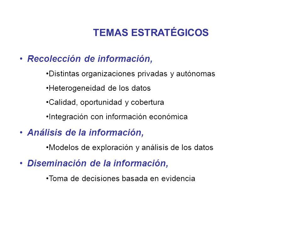TEMAS ESTRATÉGICOS Recolección de información, Distintas organizaciones privadas y autónomas Heterogeneidad de los datos Calidad, oportunidad y cobert