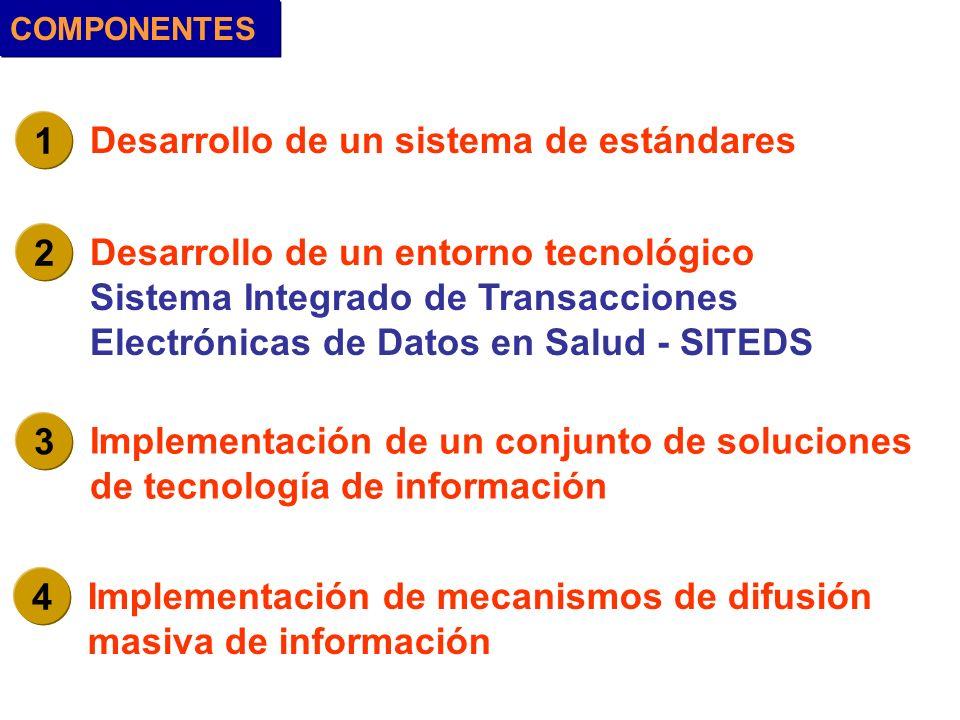 COMPONENTES Desarrollo de un sistema de estándares 1 Desarrollo de un entorno tecnológico Sistema Integrado de Transacciones Electrónicas de Datos en
