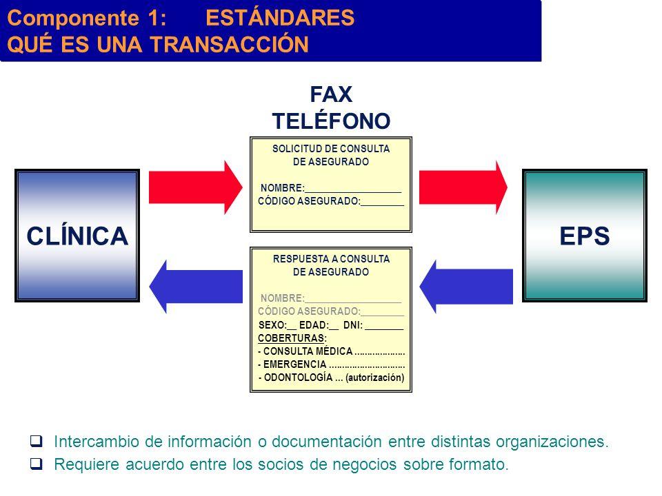 Componente 1:ESTÁNDARES QUÉ ES UNA TRANSACCIÓN CLÍNICAEPS SOLICITUD DE CONSULTA DE ASEGURADO NOMBRE:____________________ CÓDIGO ASEGURADO:_________ RE