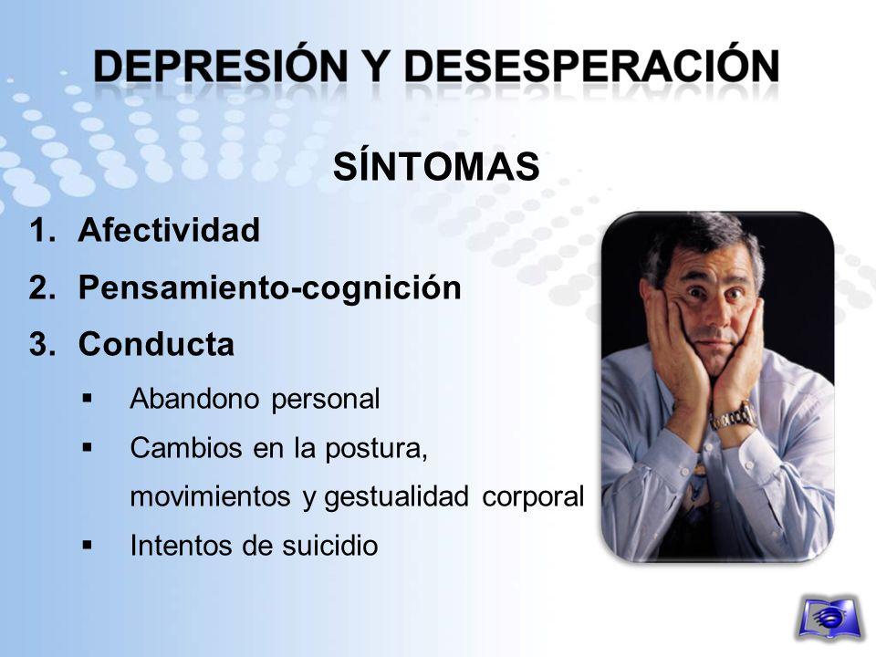 SÍNTOMAS 1.Afectividad 2.Pensamiento-cognición 3.Conducta Abandono personal Cambios en la postura, movimientos y gestualidad corporal Intentos de suic